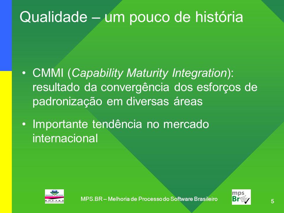 6 Realidade Brasileira CMM Nível 2: 33 Nível 3: 10 Nível 4: 0 Nível 5: 1 CMMI Nível 2: 3 Nível 3: 0 Nível 4: 0 Nível 5: 2 EDS Rio de Janeiro Solution Center IBM Fábrica de Software MPS.BR – Melhoria de Processo do Software Brasileiro