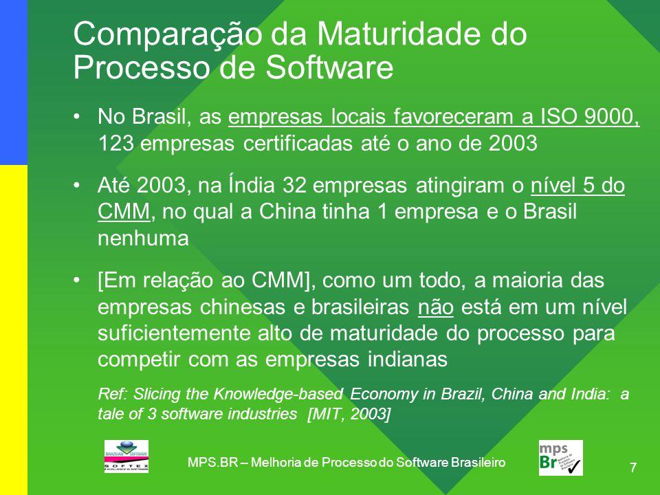 7 Comparação da Maturidade do Processo de Software No Brasil, as empresas locais favoreceram a ISO 9000, 123 empresas certificadas até o ano de 2003 A