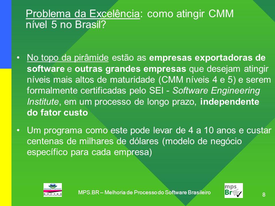 29 7 Diferenciais do Modelo (MR e MN mps) 7 níveis de maturidade do Modelo de Referência MR mps (permitem uma implementação gradual, adequada à micro, pequena e média empresa, e também permitem aumentar a visibilidade do processo de melhoria) Compatibilidade do MR mps com SPICE e CMMI (2 em 1) Estratégia de implementação do MR mps criada para a realidade brasileira (novidade do projeto) Modelo de Negócio MN mps tem grande potencial de replicabilidade no Brasil (e em outros países de características semelhantes) Avaliação periódica do MR mps nas empresas (2 em 2 anos) Definição, implementação e avaliação do MR mps em empresas baseada em forte interação Universidade-Empresa (catalizador do desenvolvimento tecnológico e de negócios) Custo acessível (em R$) MPS.BR – Melhoria de Processo do Software Brasileiro