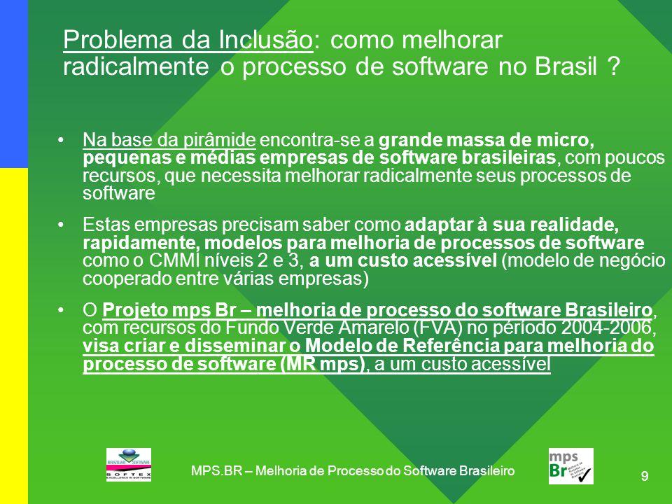 9 Problema da Inclusão: como melhorar radicalmente o processo de software no Brasil ? Na base da pirâmide encontra-se a grande massa de micro, pequena