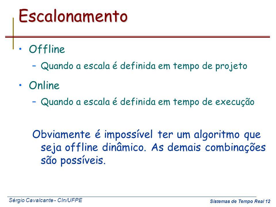 Sérgio Cavalcante - CIn/UFPE Sistemas de Tempo Real 12Escalonamento Offline –Quando a escala é definida em tempo de projeto Online –Quando a escala é