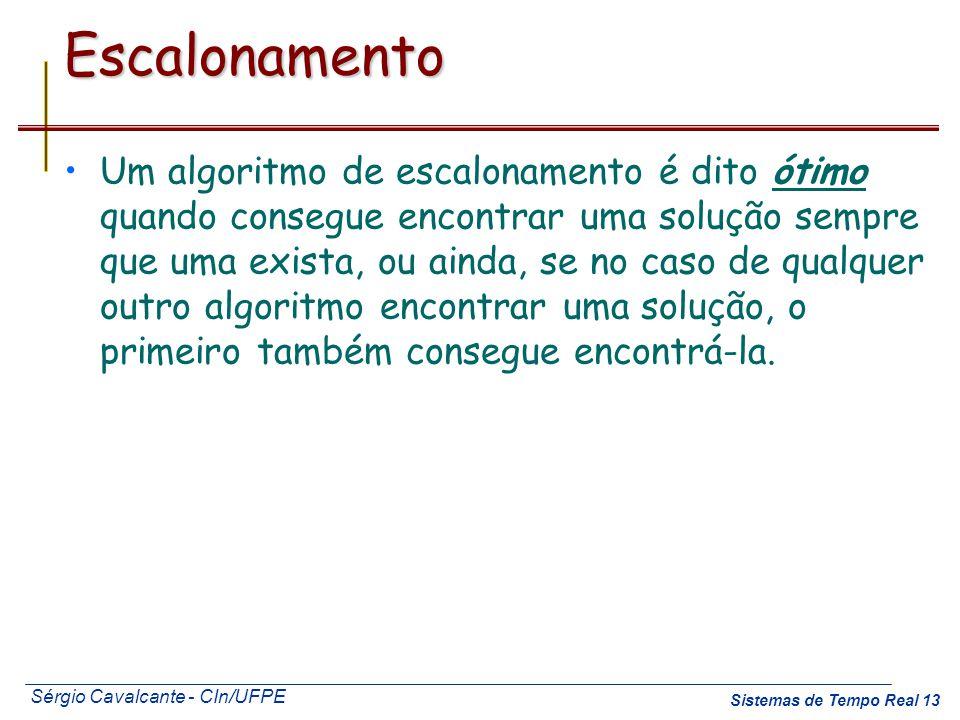 Sérgio Cavalcante - CIn/UFPE Sistemas de Tempo Real 13Escalonamento Um algoritmo de escalonamento é dito ótimo quando consegue encontrar uma solução s