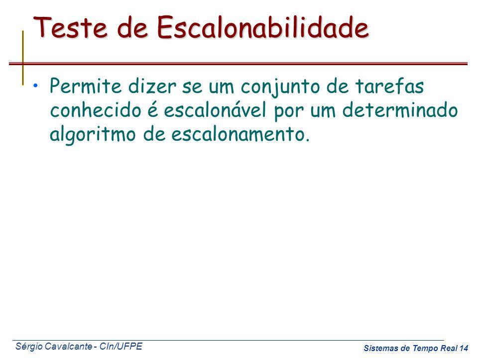 Sérgio Cavalcante - CIn/UFPE Sistemas de Tempo Real 14 Teste de Escalonabilidade Permite dizer se um conjunto de tarefas conhecido é escalonável por u