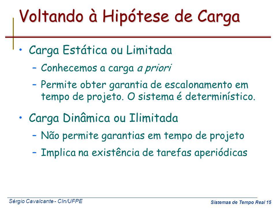 Sérgio Cavalcante - CIn/UFPE Sistemas de Tempo Real 15 Voltando à Hipótese de Carga Carga Estática ou Limitada –Conhecemos a carga a priori –Permite o