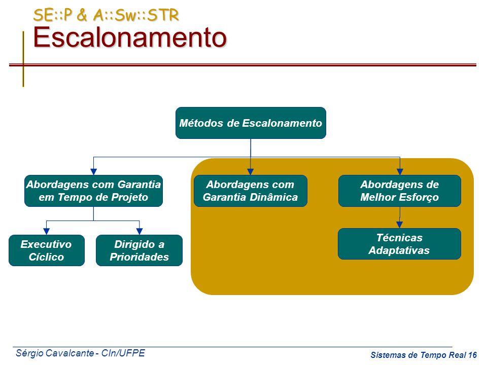Sérgio Cavalcante - CIn/UFPE Sistemas de Tempo Real 16 Abordagens de Melhor Esforço Abordagens com Garantia em Tempo de Projeto Executivo Cíclico Diri