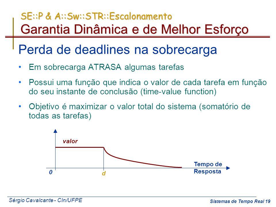 Sérgio Cavalcante - CIn/UFPE Sistemas de Tempo Real 19 SE::P & A::Sw::STR::Escalonamento Garantia Dinâmica e de Melhor Esforço Perda de deadlines na s