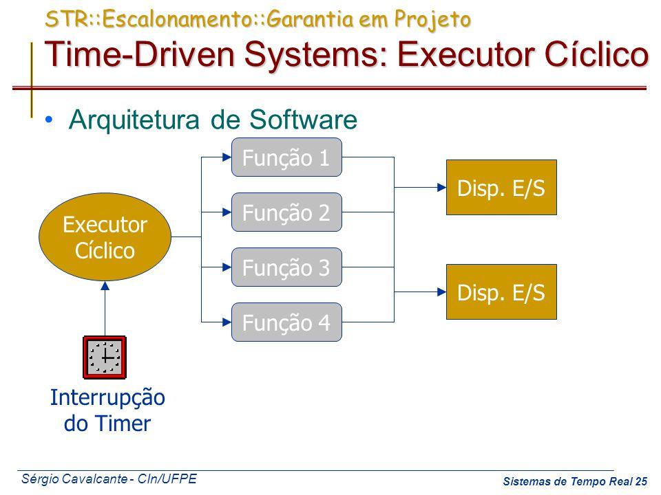 Sérgio Cavalcante - CIn/UFPE Sistemas de Tempo Real 25 STR::Escalonamento::Garantia em Projeto Time-Driven Systems: Executor Cíclico Função 1 Função 2