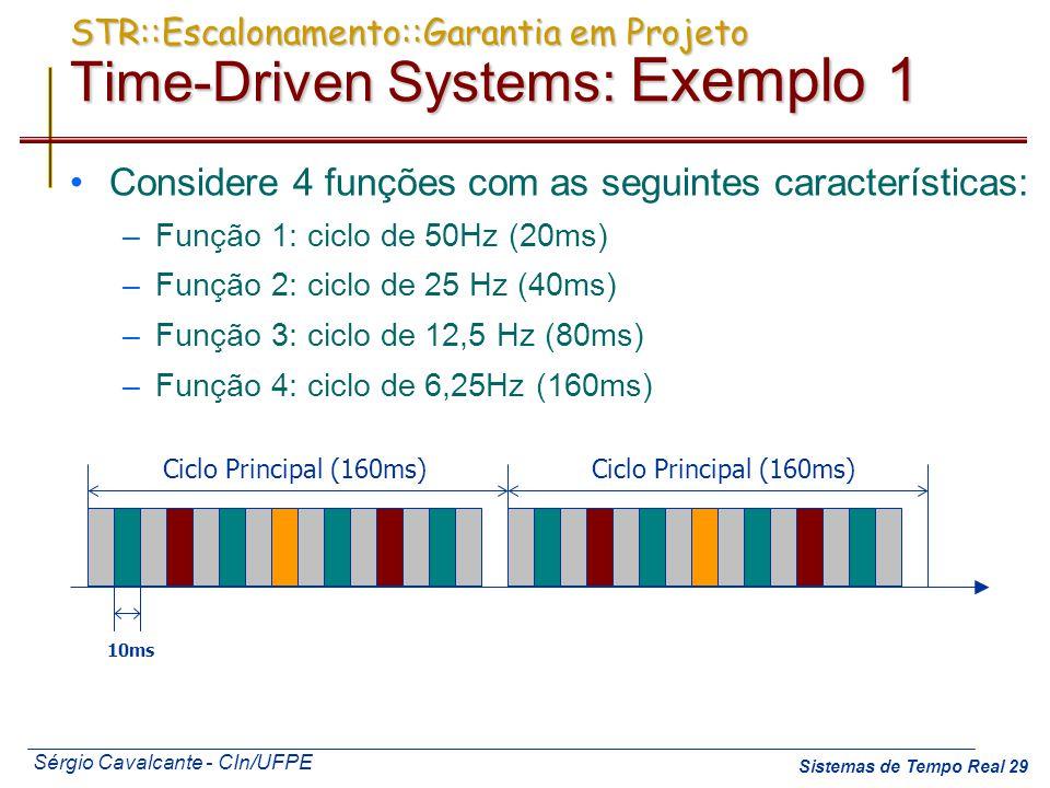 Sérgio Cavalcante - CIn/UFPE Sistemas de Tempo Real 29 STR::Escalonamento::Garantia em Projeto Time-Driven Systems: Exemplo 1 Considere 4 funções com