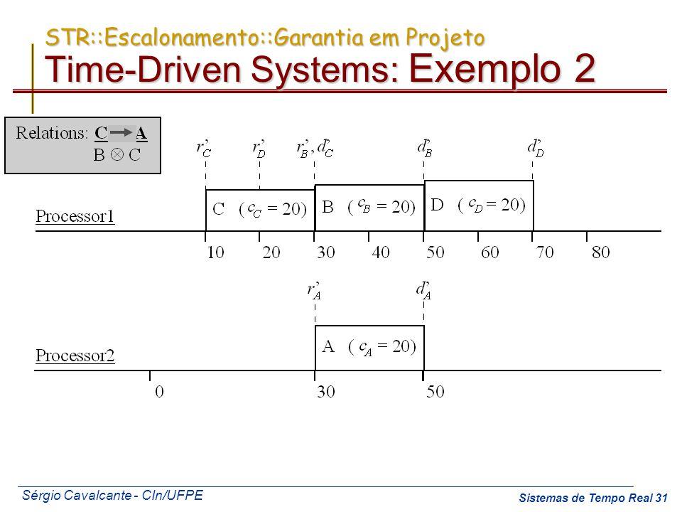 Sérgio Cavalcante - CIn/UFPE Sistemas de Tempo Real 31 STR::Escalonamento::Garantia em Projeto Time-Driven Systems: Exemplo 2