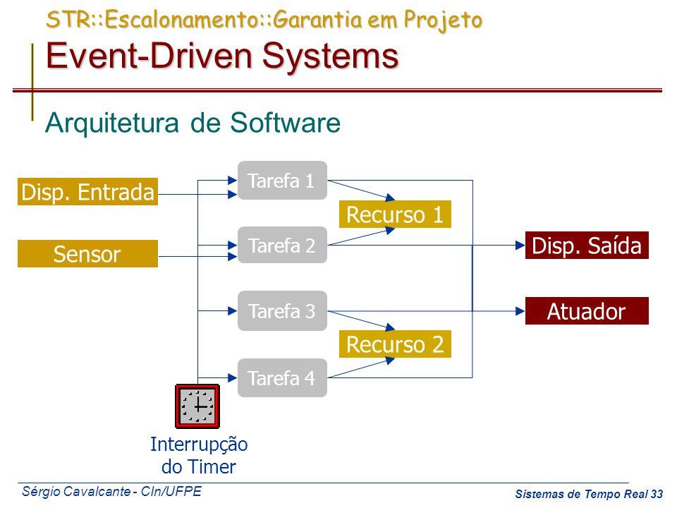 Sérgio Cavalcante - CIn/UFPE Sistemas de Tempo Real 33 STR::Escalonamento::Garantia em Projeto Event-Driven Systems Tarefa 1 Tarefa 2 Tarefa 3 Tarefa