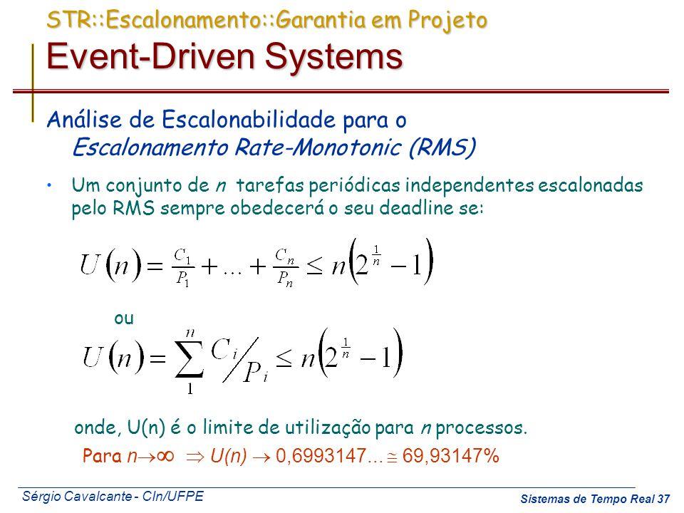Sérgio Cavalcante - CIn/UFPE Sistemas de Tempo Real 37 STR::Escalonamento::Garantia em Projeto Event-Driven Systems Análise de Escalonabilidade para o