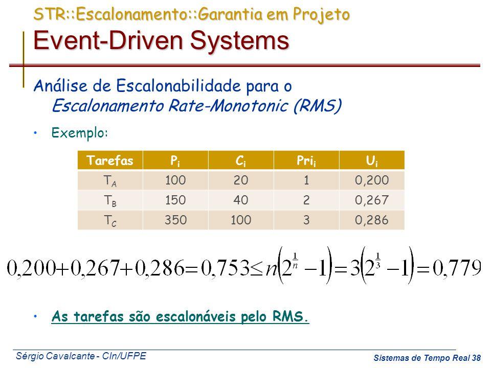 Sérgio Cavalcante - CIn/UFPE Sistemas de Tempo Real 38 STR::Escalonamento::Garantia em Projeto Event-Driven Systems Análise de Escalonabilidade para o