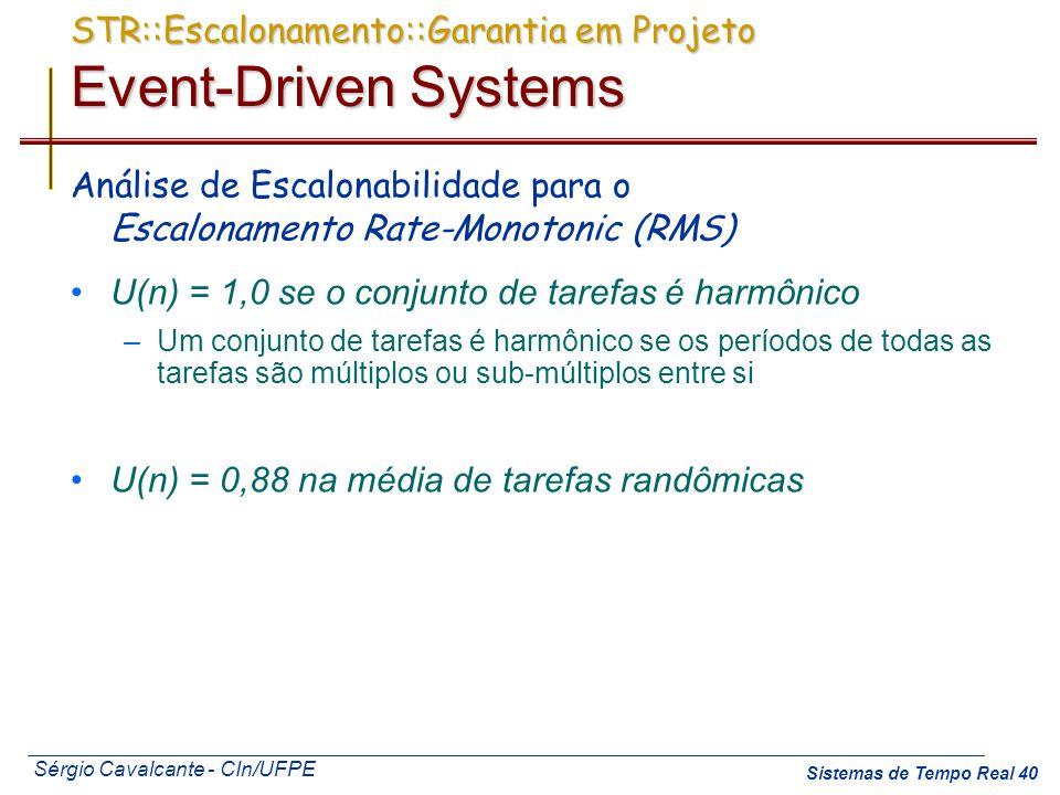 Sérgio Cavalcante - CIn/UFPE Sistemas de Tempo Real 40 STR::Escalonamento::Garantia em Projeto Event-Driven Systems Análise de Escalonabilidade para o