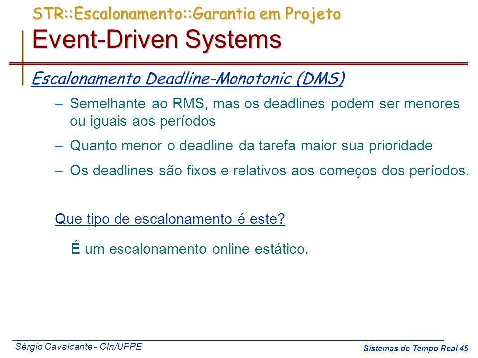 Sérgio Cavalcante - CIn/UFPE Sistemas de Tempo Real 45 STR::Escalonamento::Garantia em Projeto Event-Driven Systems Escalonamento Deadline-Monotonic (