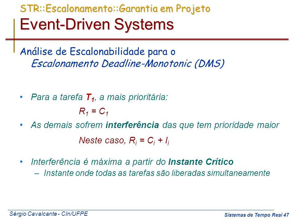 Sérgio Cavalcante - CIn/UFPE Sistemas de Tempo Real 47 STR::Escalonamento::Garantia em Projeto Event-Driven Systems Análise de Escalonabilidade para o
