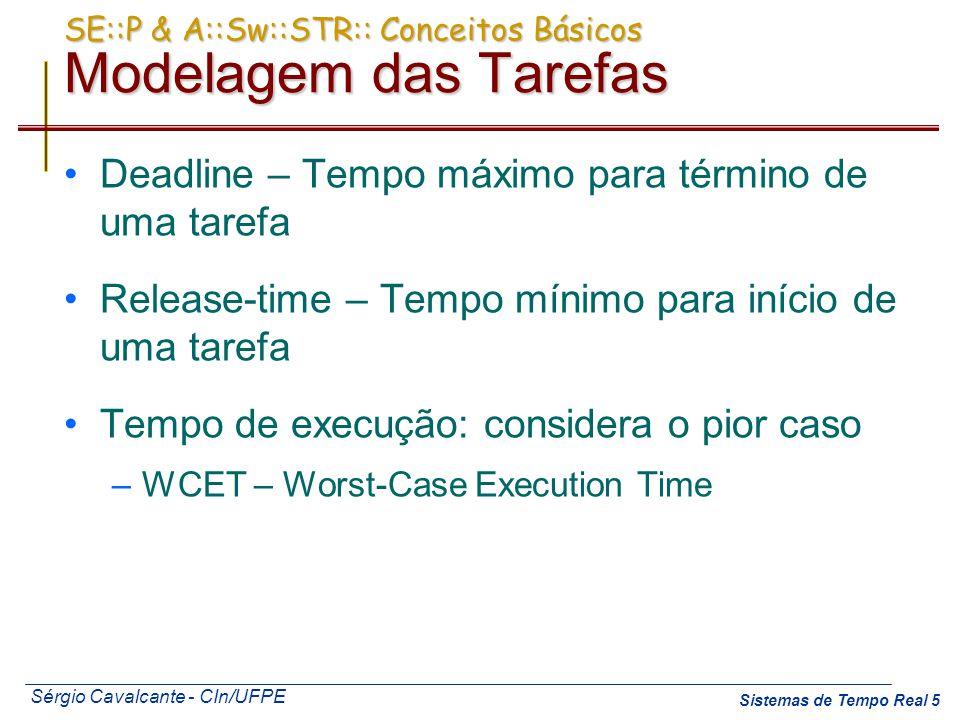 Sérgio Cavalcante - CIn/UFPE Sistemas de Tempo Real 6 SE::P & A::Sw::STR:: Conceitos Básicos Modelagem das Tarefas Folga (slack) = deadline – liberação – tempo de execução Atraso = MÁX( 0, conclusão – deadline) deadline Chegada (arrival) Liberação (release) Início (start time) Conclusão (end time) tempo de execução (execution time) atraso na liberação (release jitter) tempo Tempo de resposta (response time)