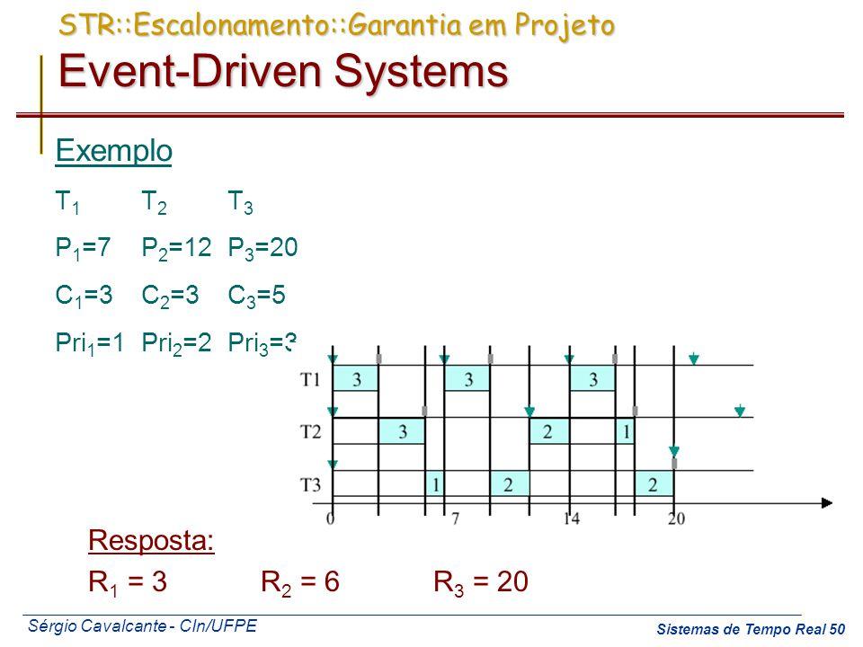 Sérgio Cavalcante - CIn/UFPE Sistemas de Tempo Real 50 Exemplo T 1 T 2 T 3 P 1 =7P 2 =12P 3 =20 C 1 =3C 2 =3C 3 =5 Pri 1 =1Pri 2 =2Pri 3 =3 Resposta:
