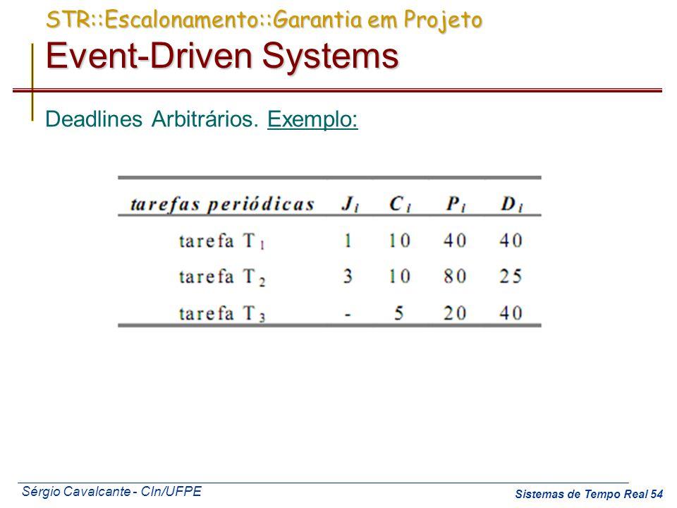 Sérgio Cavalcante - CIn/UFPE Sistemas de Tempo Real 54 Deadlines Arbitrários. Exemplo: STR::Escalonamento::Garantia em Projeto Event-Driven Systems