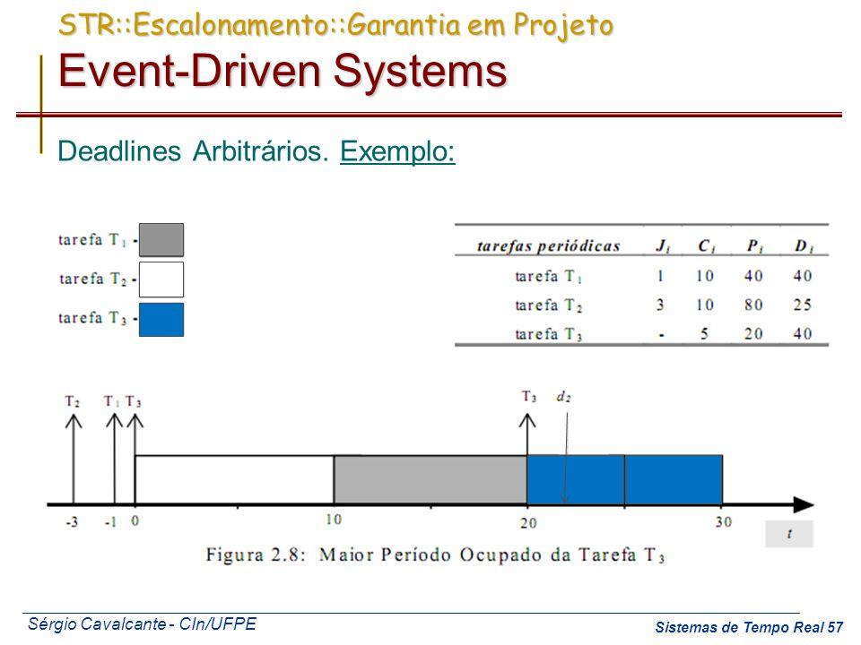 Sérgio Cavalcante - CIn/UFPE Sistemas de Tempo Real 57 Deadlines Arbitrários. Exemplo: STR::Escalonamento::Garantia em Projeto Event-Driven Systems