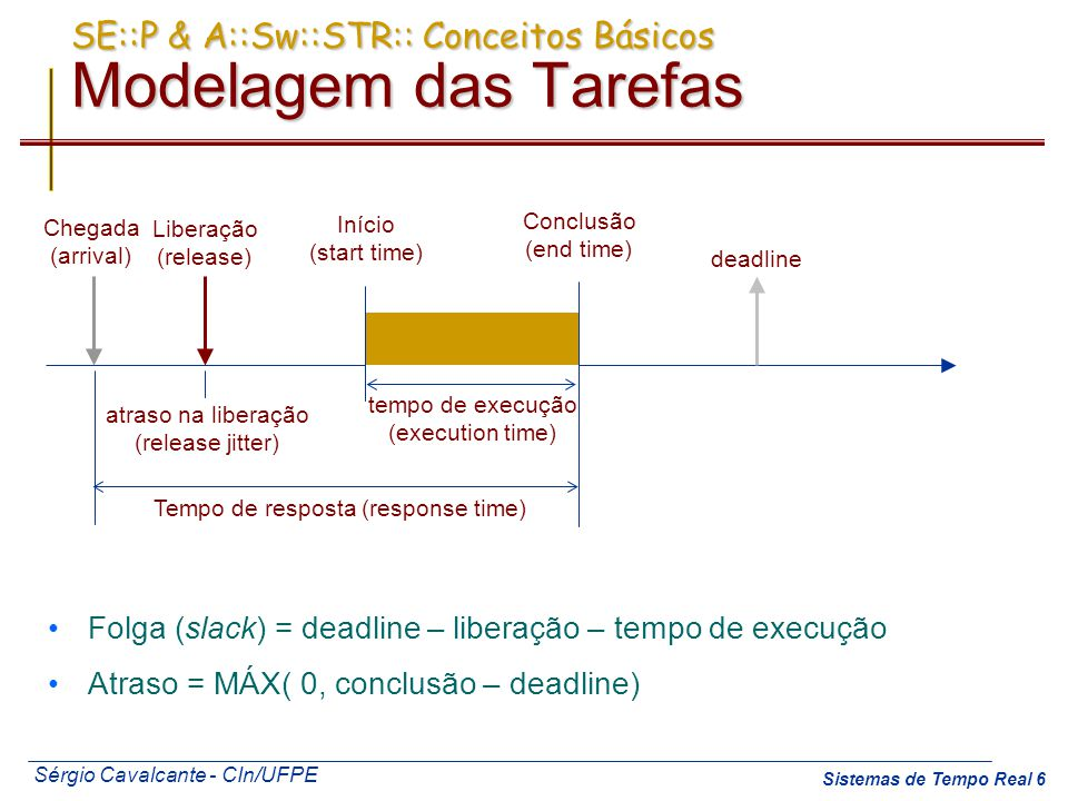 Sérgio Cavalcante - CIn/UFPE Sistemas de Tempo Real 6 SE::P & A::Sw::STR:: Conceitos Básicos Modelagem das Tarefas Folga (slack) = deadline – liberaçã