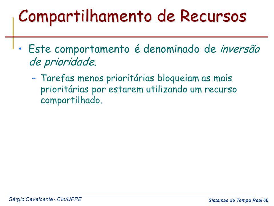 Sérgio Cavalcante - CIn/UFPE Sistemas de Tempo Real 60 Compartilhamento de Recursos Este comportamento é denominado de inversão de prioridade. –Tarefa