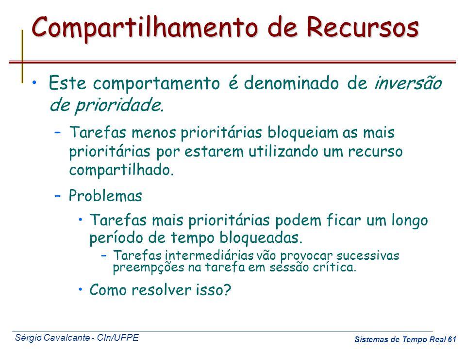 Sérgio Cavalcante - CIn/UFPE Sistemas de Tempo Real 61 Compartilhamento de Recursos Este comportamento é denominado de inversão de prioridade. –Tarefa