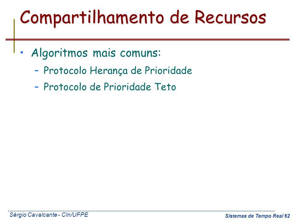 Sérgio Cavalcante - CIn/UFPE Sistemas de Tempo Real 62 Compartilhamento de Recursos Algoritmos mais comuns: –Protocolo Herança de Prioridade –Protocol