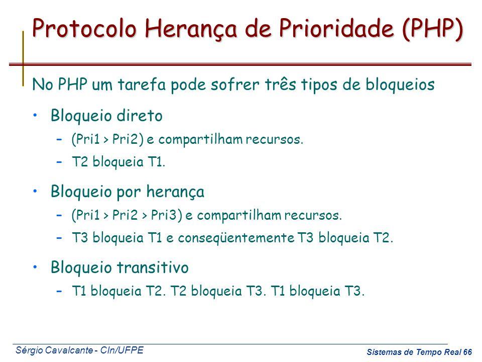 Sérgio Cavalcante - CIn/UFPE Sistemas de Tempo Real 66 Protocolo Herança de Prioridade (PHP) No PHP um tarefa pode sofrer três tipos de bloqueios Bloq