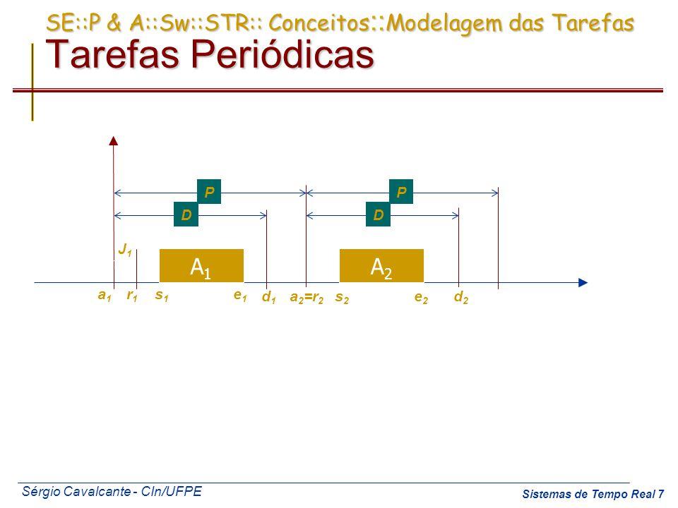 Sérgio Cavalcante - CIn/UFPE Sistemas de Tempo Real 58 Compartilhamento de Recursos: Bloqueios Ocorrem devido às relações de exclusão mútua Suponha T 1 e T 2, sendo T 1 com maior prioridade –Se T 2 fica bloqueada esperando por T 1 Ok, T 1 tem mesmo prioridade superior –Se T 1 fica bloqueada, esperando por T 2 Cálculo do tempo de resposta deve incluir a espera máxima B i R i = J i + W i W i = C i + B i + ∑  (W i +J j )/T j  x C j STR::Escalonamento::Garantia em Projeto Event-Driven Systems