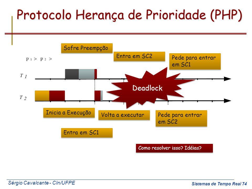 Sérgio Cavalcante - CIn/UFPE Sistemas de Tempo Real 74 Protocolo Herança de Prioridade (PHP) Inicia a Execução Entra em SC1 Sofre Preempção Entra em S