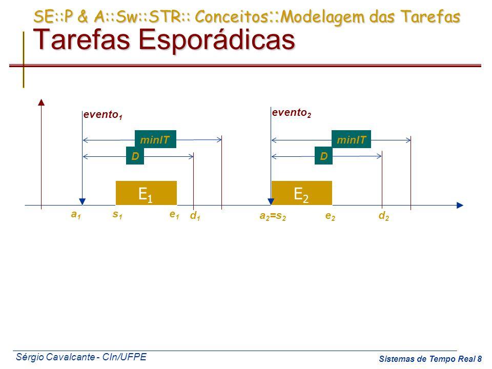 Sérgio Cavalcante - CIn/UFPE Sistemas de Tempo Real 8 SE::P & A::Sw::STR:: Conceitos :: Modelagem das Tarefas Tarefas Esporádicas E1E1 tempo minIT D a