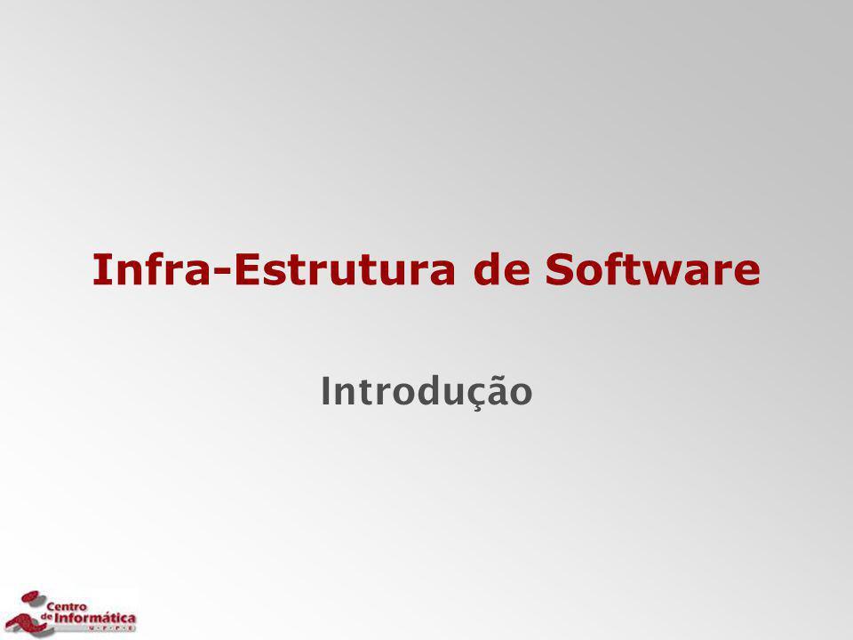 Infra-Estrutura de Software Introdução
