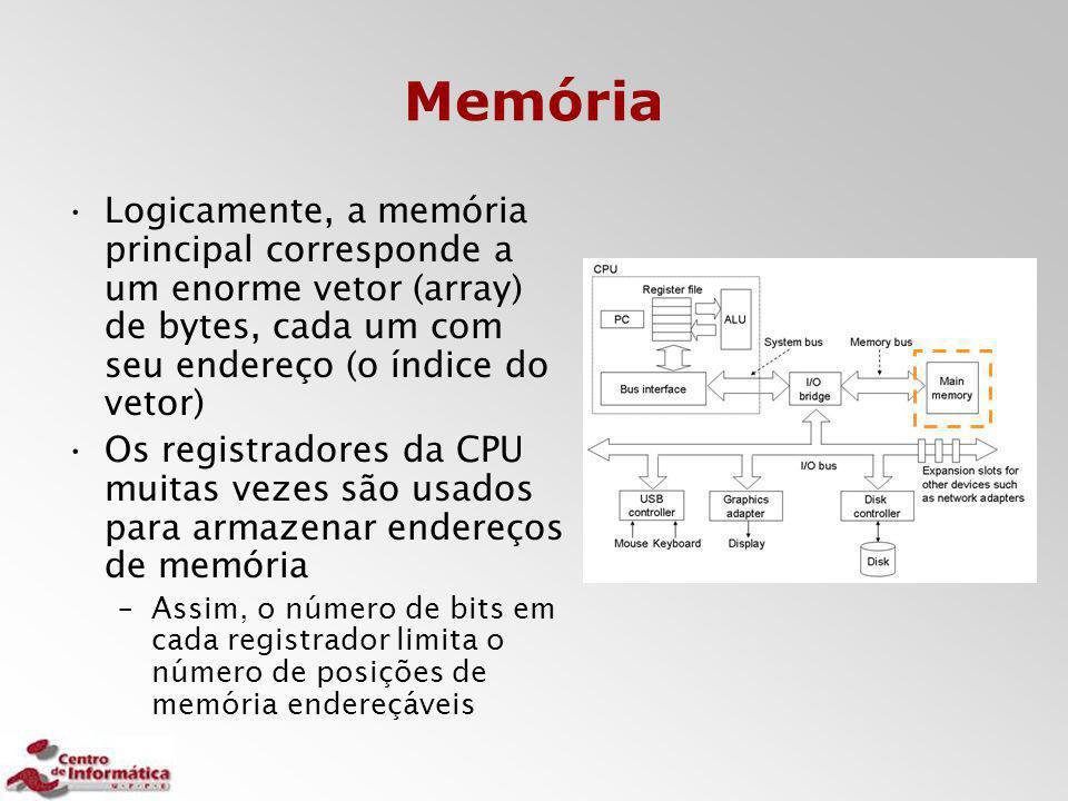 Memória Logicamente, a memória principal corresponde a um enorme vetor (array) de bytes, cada um com seu endereço (o índice do vetor) Os registradores