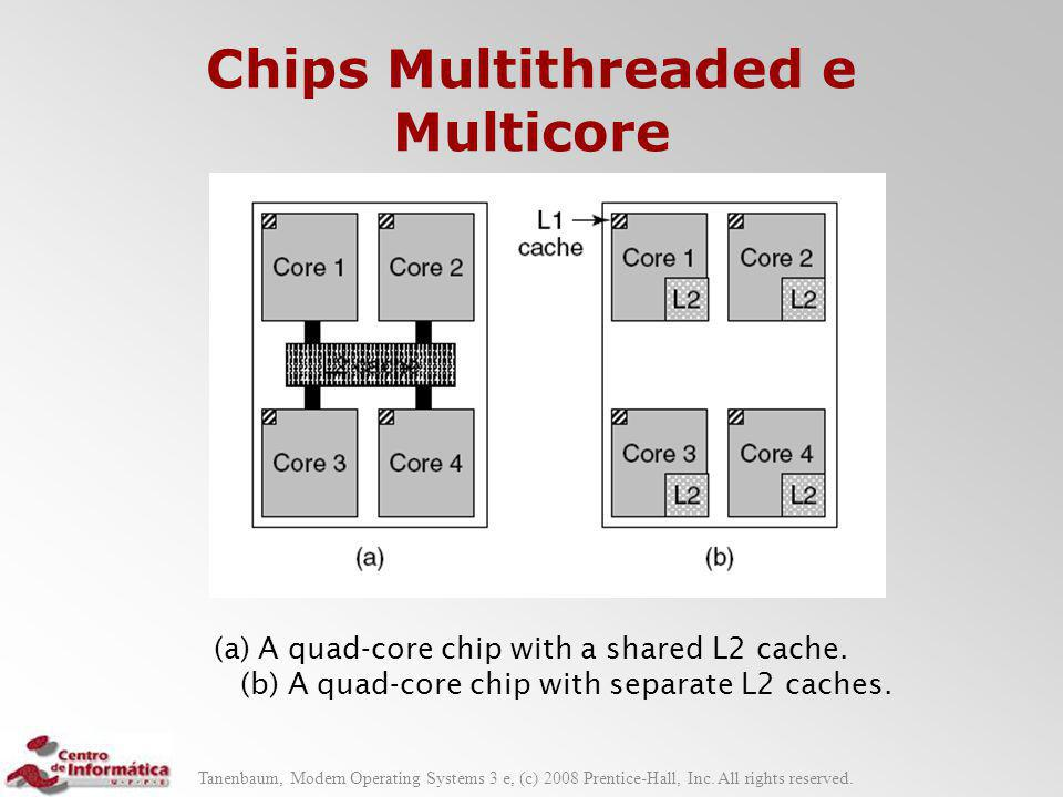 (a) A quad-core chip with a shared L2 cache.(b) A quad-core chip with separate L2 caches.