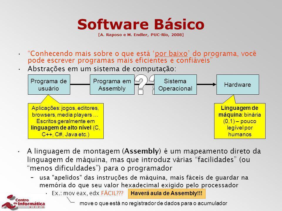 """Software Básico [A. Raposo e M. Endler, PUC-Rio, 2008] """"Conhecendo mais sobre o que está 'por baixo' do programa, você pode escrever programas mais ef"""