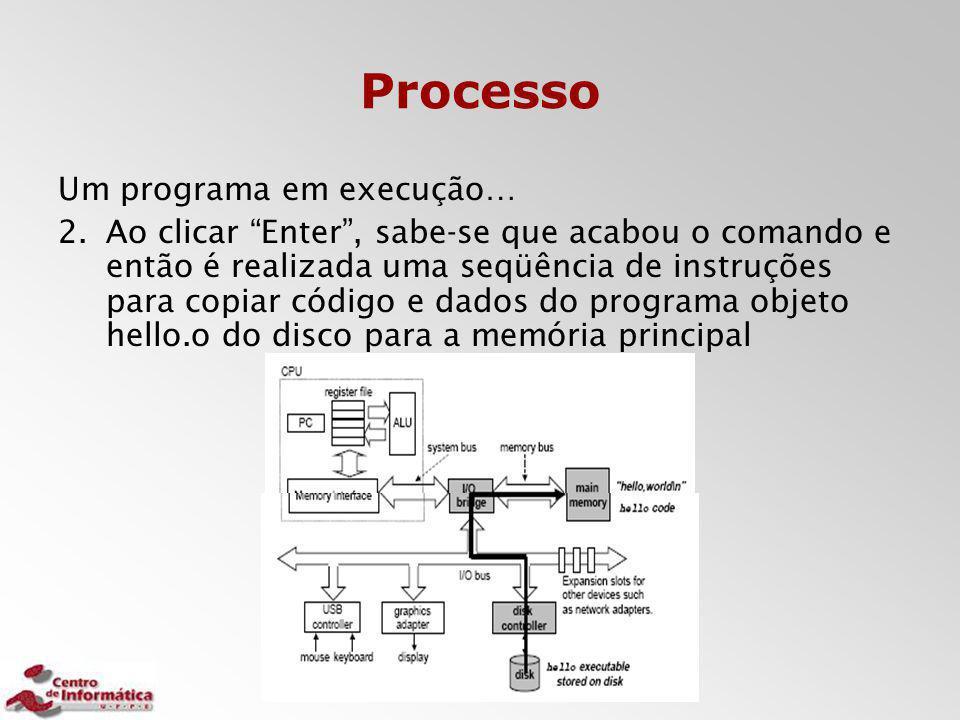 """Processo Um programa em execução… 2.Ao clicar """"Enter"""", sabe-se que acabou o comando e então é realizada uma seqüência de instruções para copiar código"""