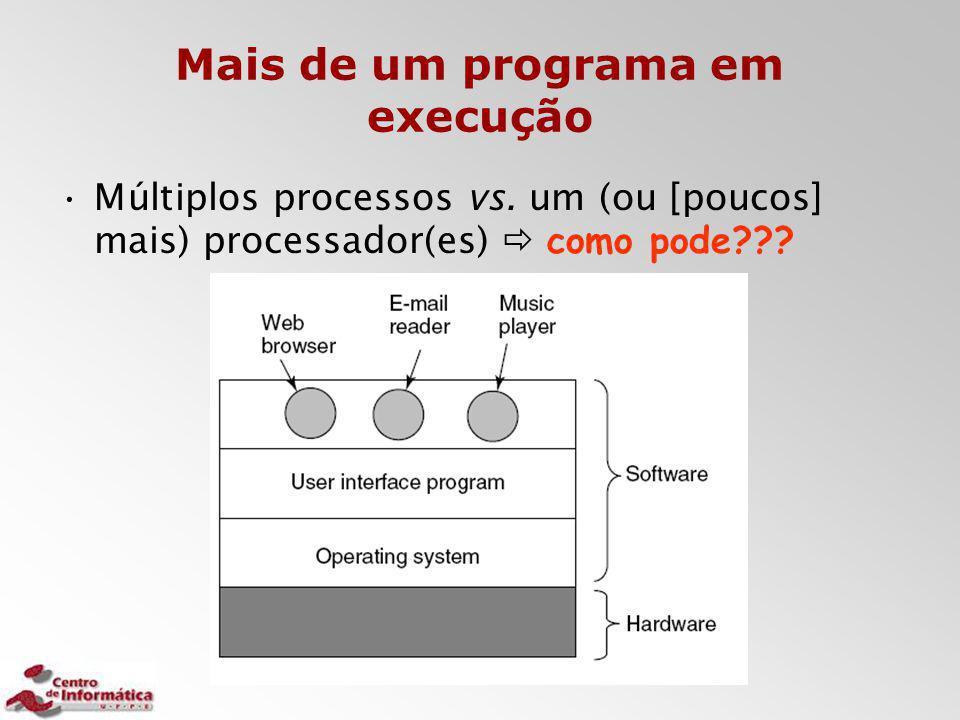 Mais de um programa em execução Múltiplos processos vs. um (ou [poucos] mais) processador(es)  como pode???