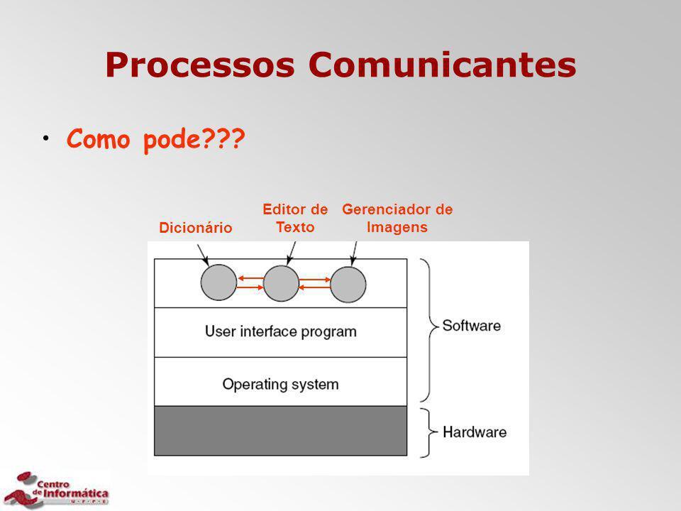 Processos Comunicantes Como pode??? Dicionário Editor de Texto Gerenciador de Imagens