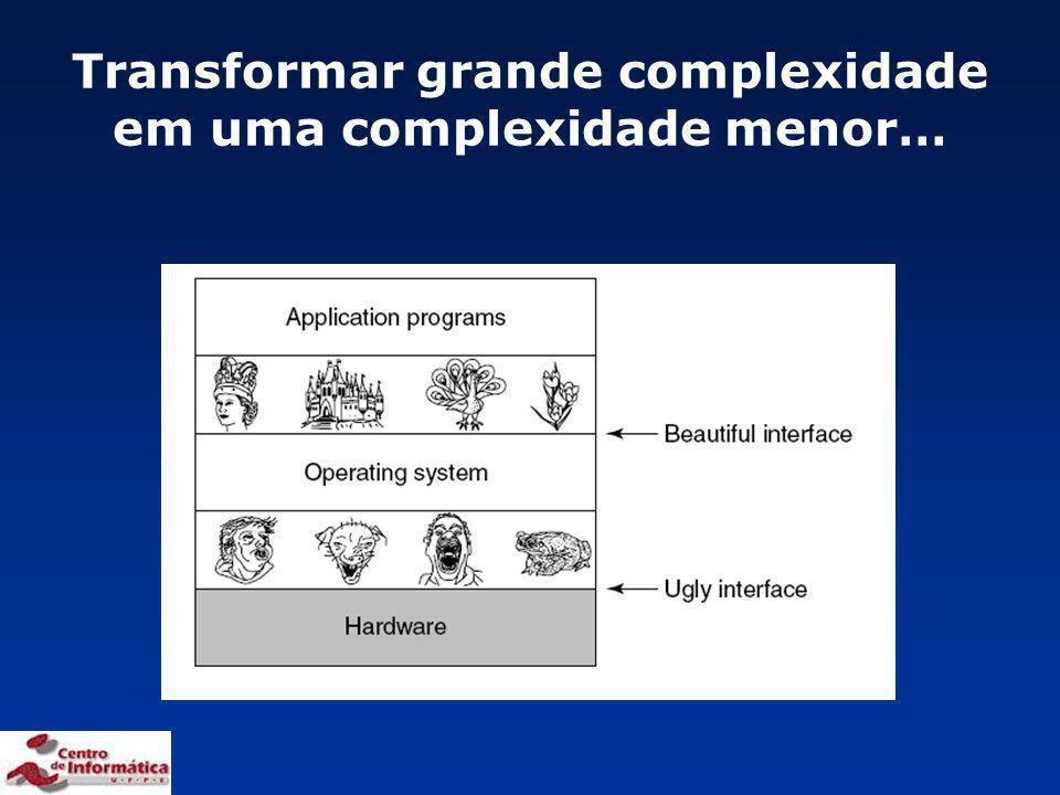 Transformar grande complexidade em uma complexidade menor…