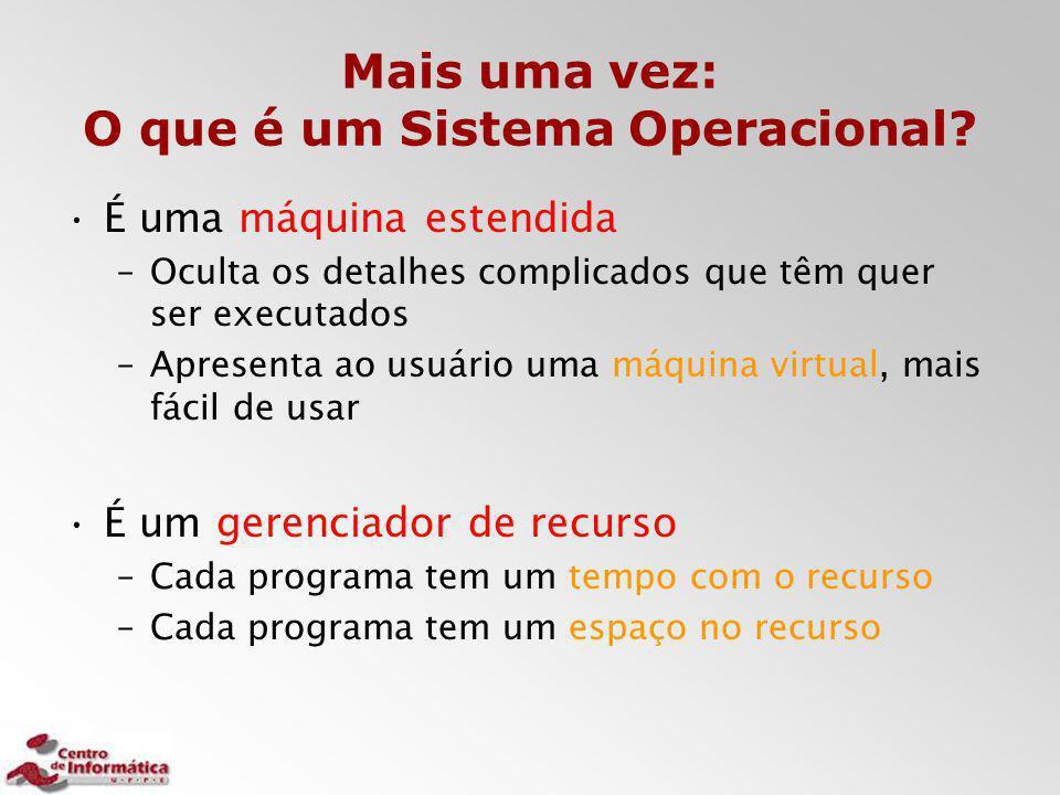 Mais uma vez: O que é um Sistema Operacional? É uma máquina estendida –Oculta os detalhes complicados que têm quer ser executados –Apresenta ao usuári