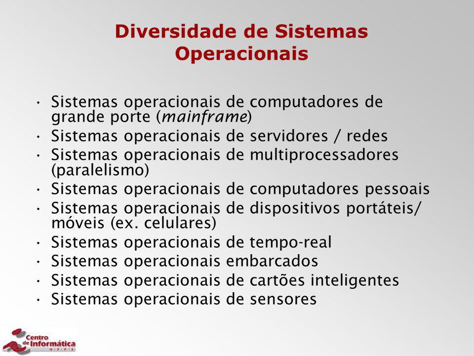 Diversidade de Sistemas Operacionais Sistemas operacionais de computadores de grande porte (mainframe) Sistemas operacionais de servidores / redes Sis