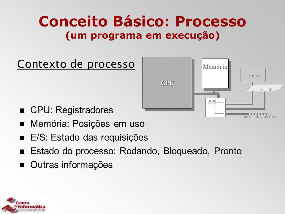 Conceito Básico: Processo (um programa em execução) Contexto de processo Vídeo TecladoCPUCPU Memória E/S outros dispositivos n CPU: Registradores n Me