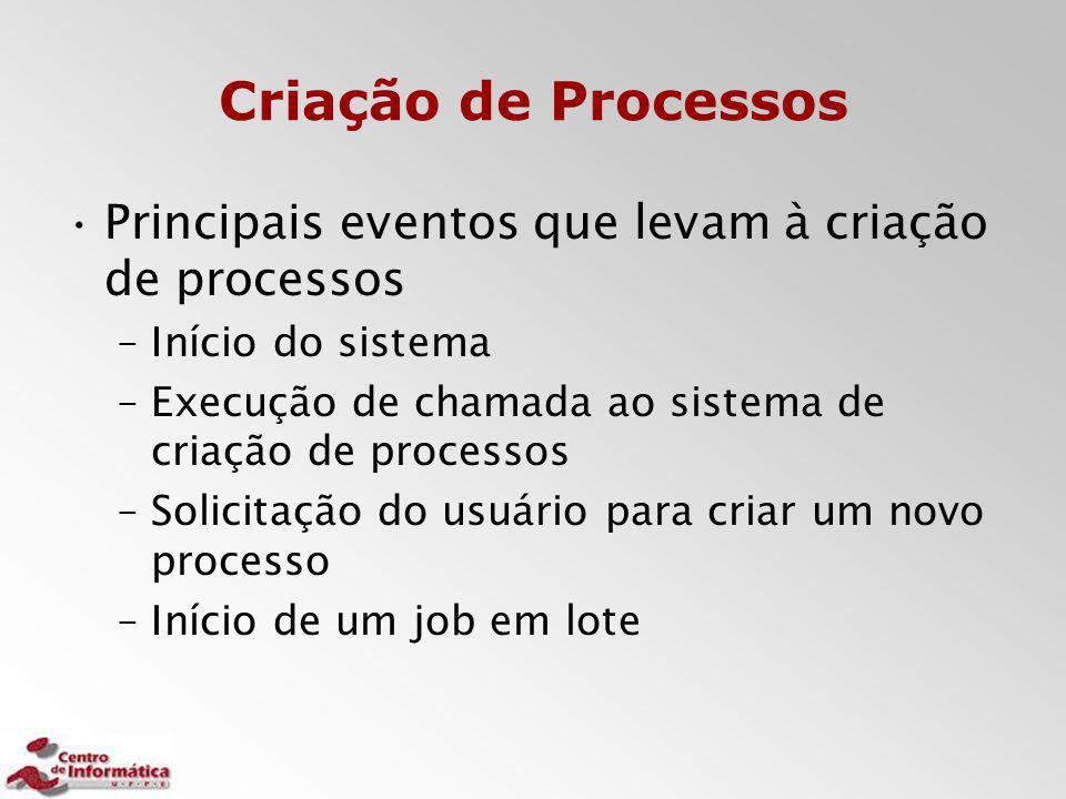Criação de Processos Principais eventos que levam à criação de processos –Início do sistema –Execução de chamada ao sistema de criação de processos –S