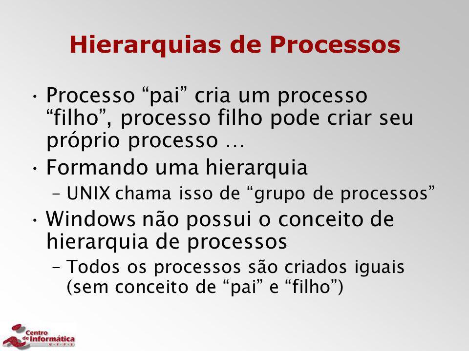"""Hierarquias de Processos Processo """"pai"""" cria um processo """"filho"""", processo filho pode criar seu próprio processo … Formando uma hierarquia –UNIX chama"""