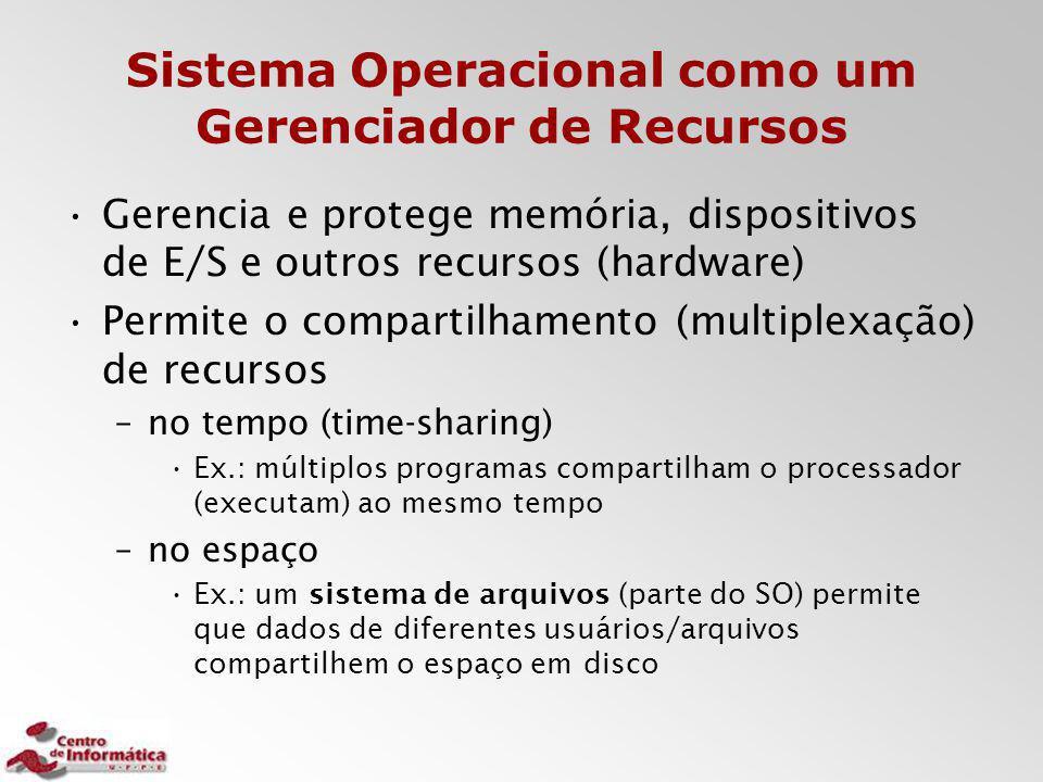Sistema Operacional como um Gerenciador de Recursos Gerencia e protege memória, dispositivos de E/S e outros recursos (hardware) Permite o compartilha