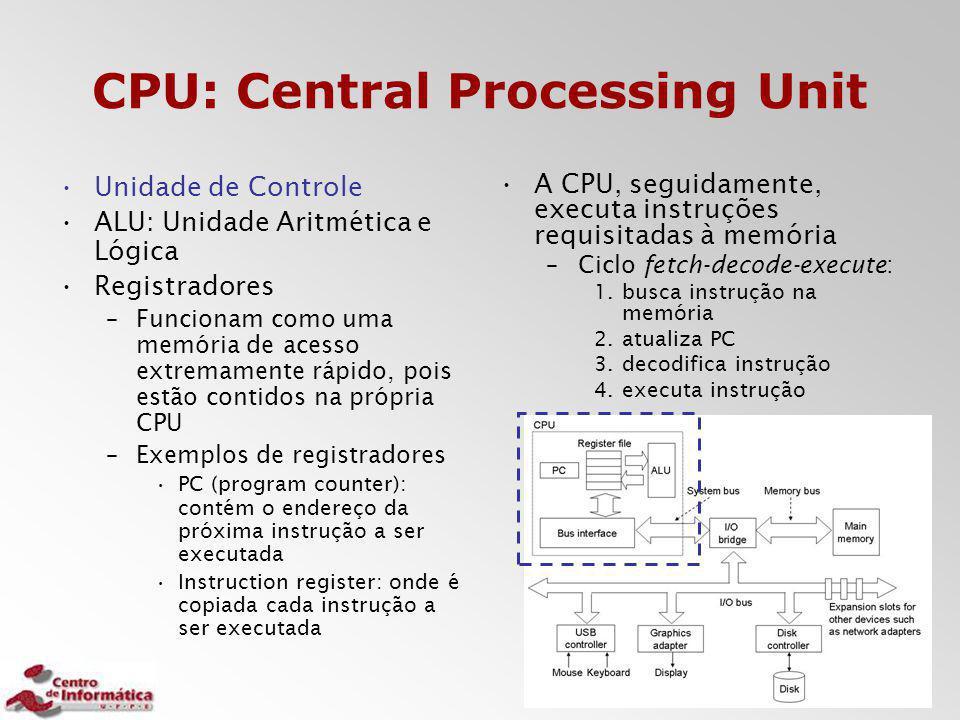 CPU: Central Processing Unit Unidade de Controle ALU: Unidade Aritmética e Lógica Registradores –Funcionam como uma memória de acesso extremamente ráp