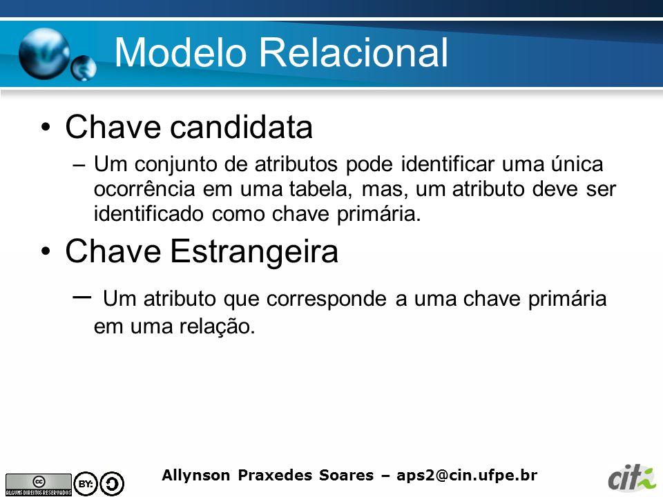 Allynson Praxedes Soares – aps2@cin.ufpe.br Modelo Relacional Restrições de integridade –Integridade de Domínio: diz respeito ao controle sintático e semântico de um dado e faz referência ao tipo de definição do domínio.
