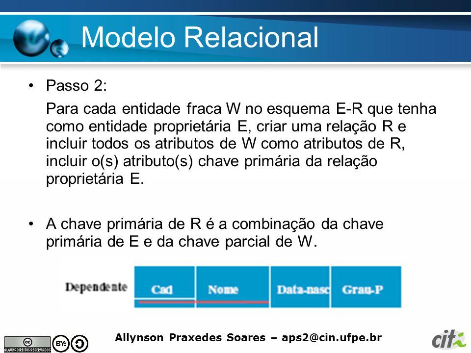 Allynson Praxedes Soares – aps2@cin.ufpe.br Modelo Relacional Passo 2: Para cada entidade fraca W no esquema E-R que tenha como entidade proprietária