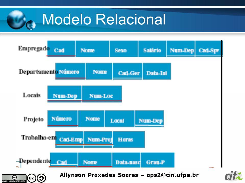 Allynson Praxedes Soares – aps2@cin.ufpe.br Modelo Relacional