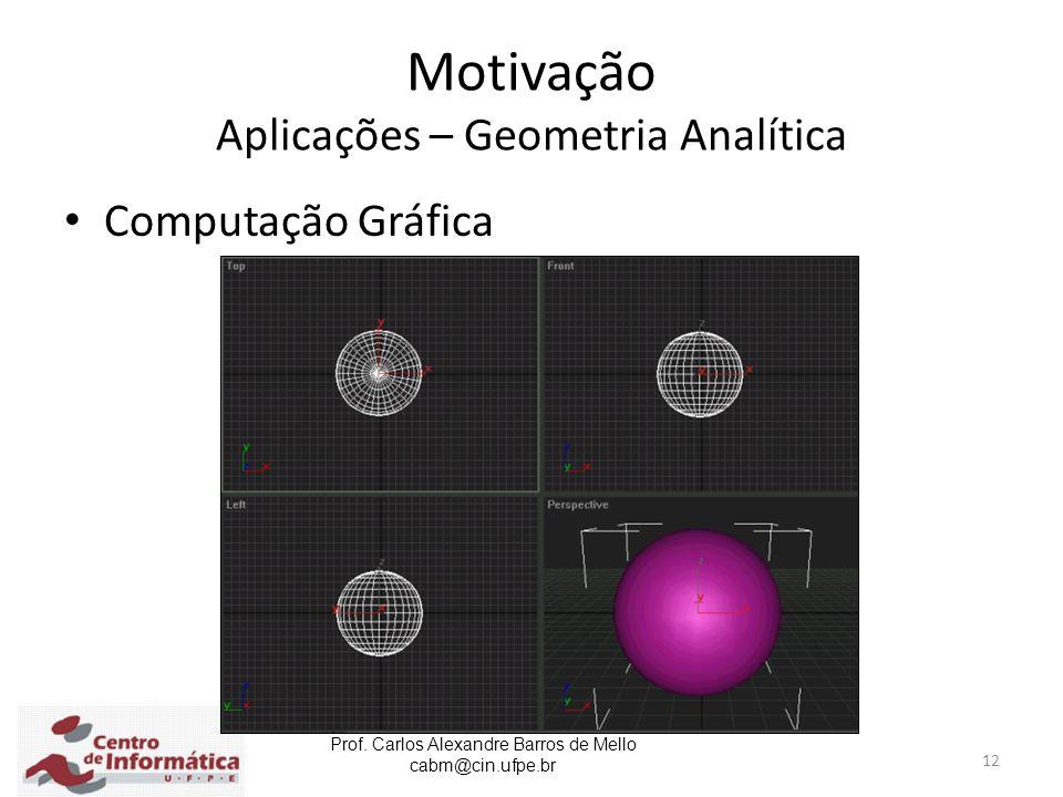 Prof. Carlos Alexandre Barros de Mello cabm@cin.ufpe.br 12 Motivação Aplicações – Geometria Analítica Computação Gráfica